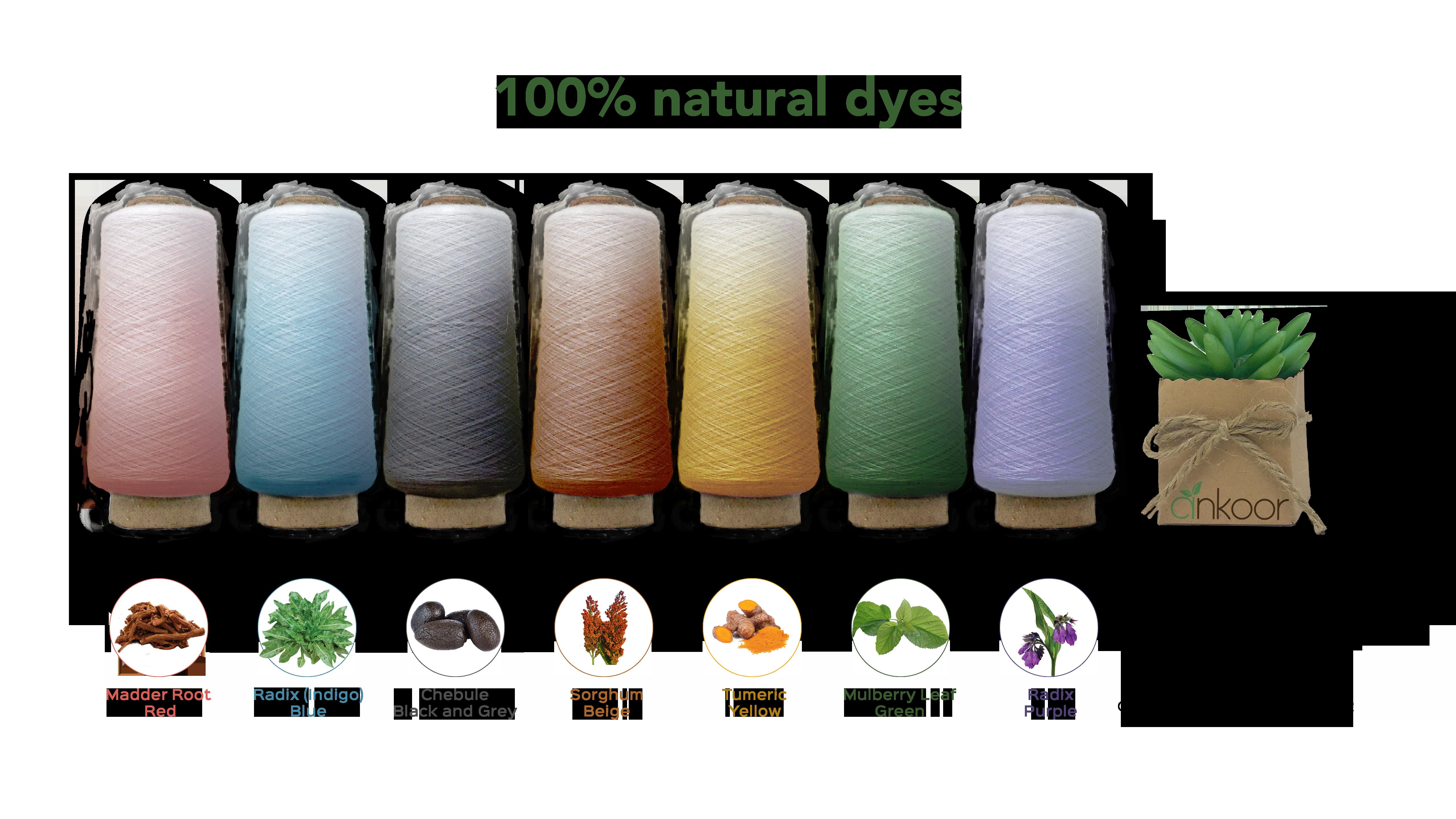 plant-based-color-thread_transparent-bg_1